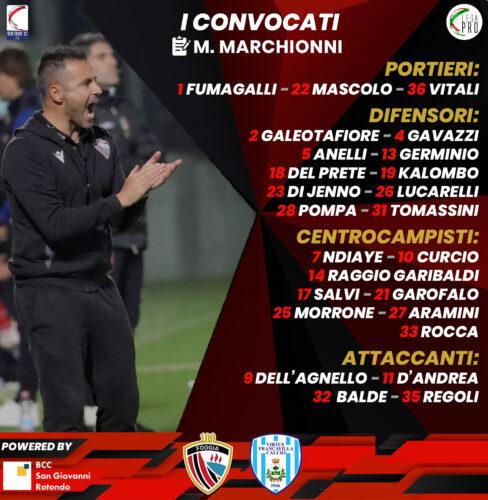 Convocati Foggia-V. Francavilla